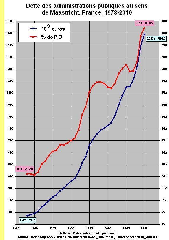 39182de020 A história da dívida pública europeia  Como os bancos privados ...